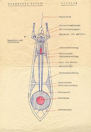 Схема немецкой атомной бомбы